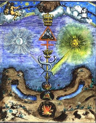 Θέμα: η αληθινή επιστήμη του θεού